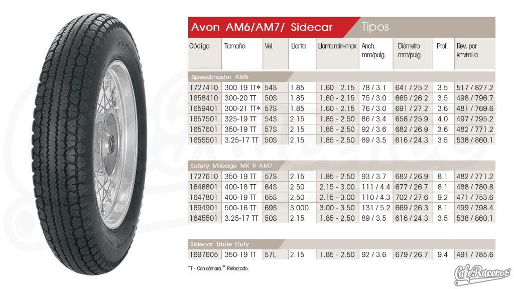 avon-tyres-neumaticos-retro-speedmaster-safety-mileage-mkii-3 (2)