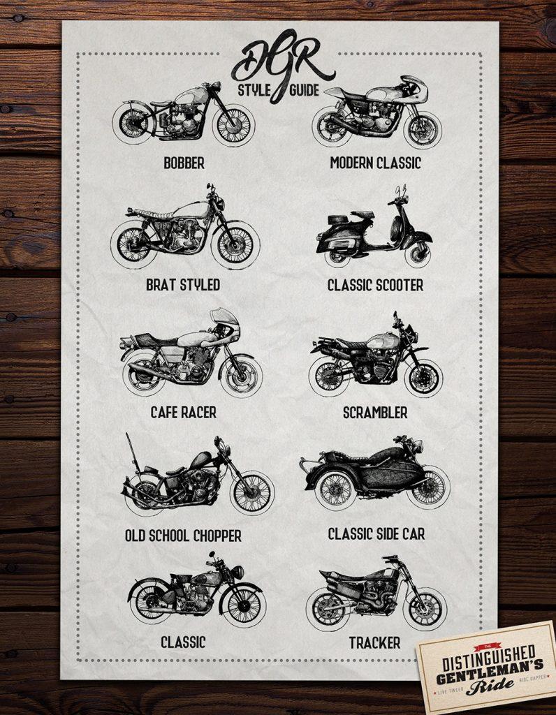 Guia estilo Gentleman's Ride